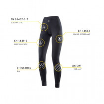 Devold Safe long johns, dame